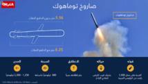 ما هي الأسلحة التي قد تستخدمها أمريكا وحلفاؤها لضرب سوريا؟