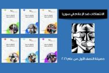 توثيق 27 انتهاكاً ضد الإعلام بسوريا خلال النصف الأول من 2021