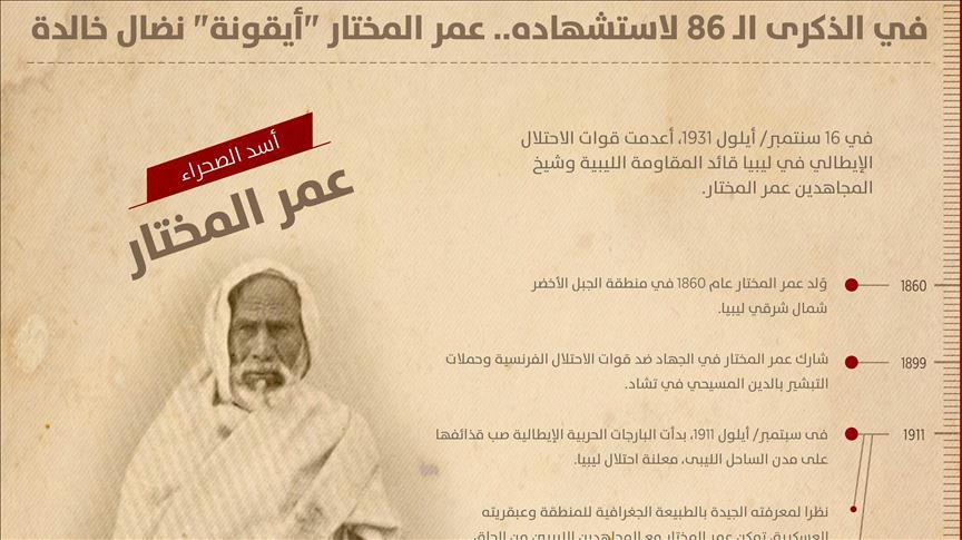 """في الذكرى الـ 86 لاستشهاد عمر المختار """"أيقونة"""" نضال خالدة"""