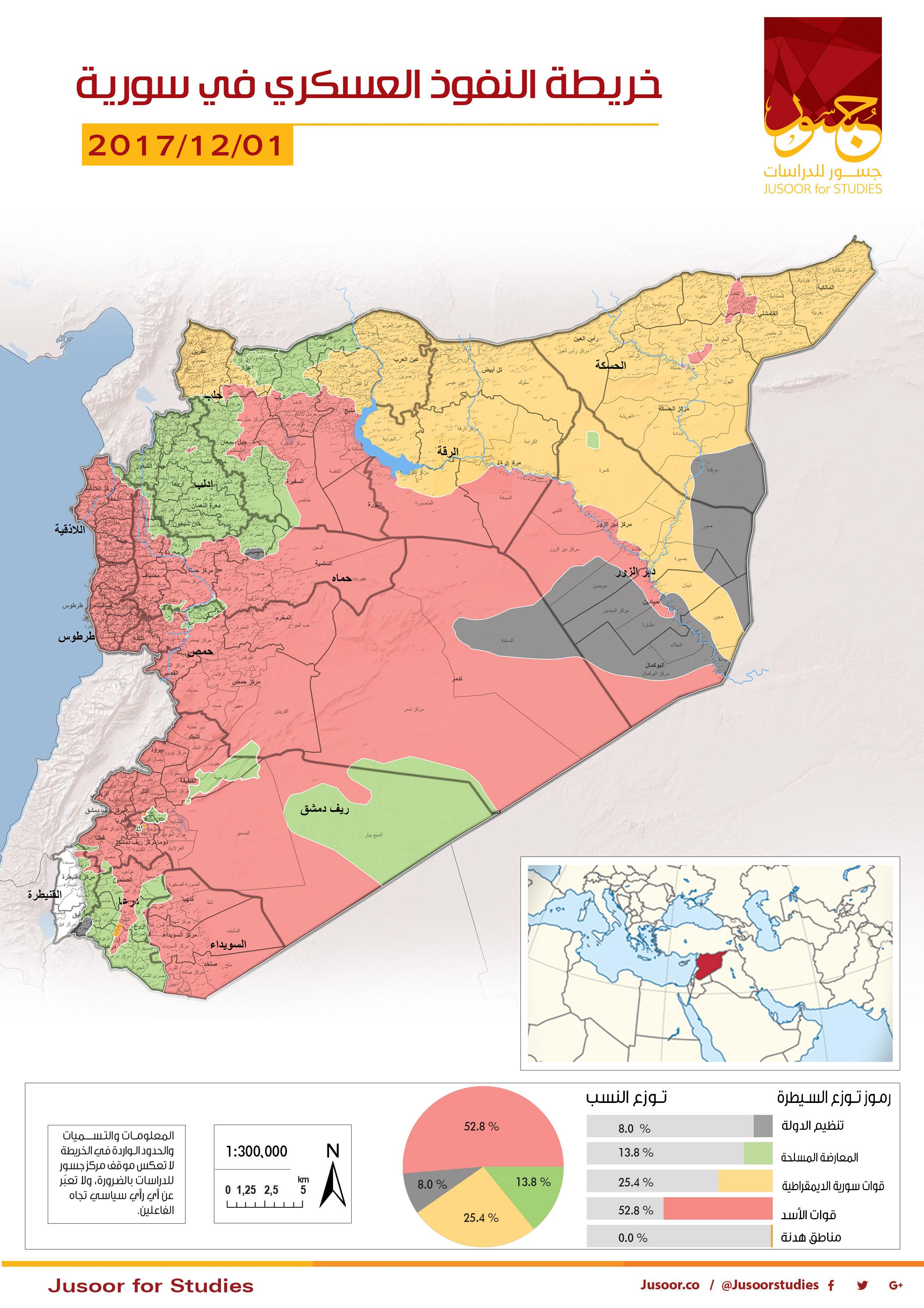 خريطة النفوذ العسكري في سورية حتى الشهر الاخير من 2017