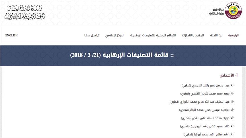 أول قوائم قطر للإرهاب.. 20 شخصا و8 كيانات
