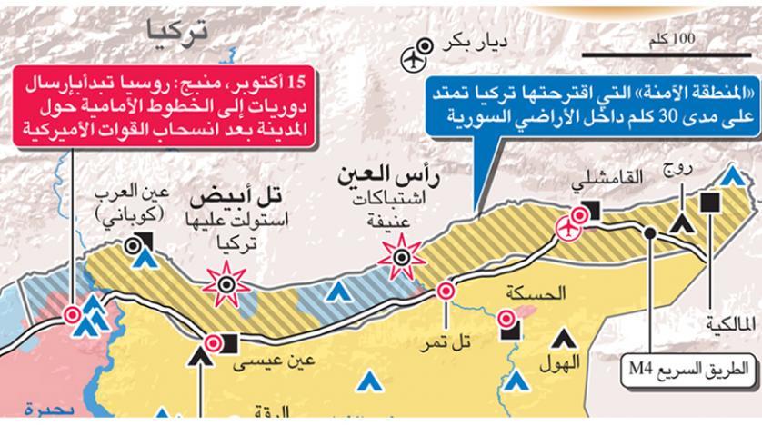 خبير ألماني يدعو لإقامة منطقة حماية إنسانية شمال سوريا
