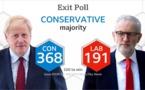البريطانيون أدلوا بأصواتهم بالانتخابات وينتظرون نتائجها
